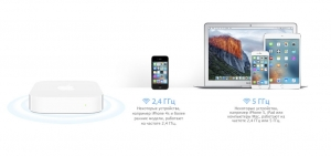 Услуги настройки AirPort Express/Extreme/Time Capsule