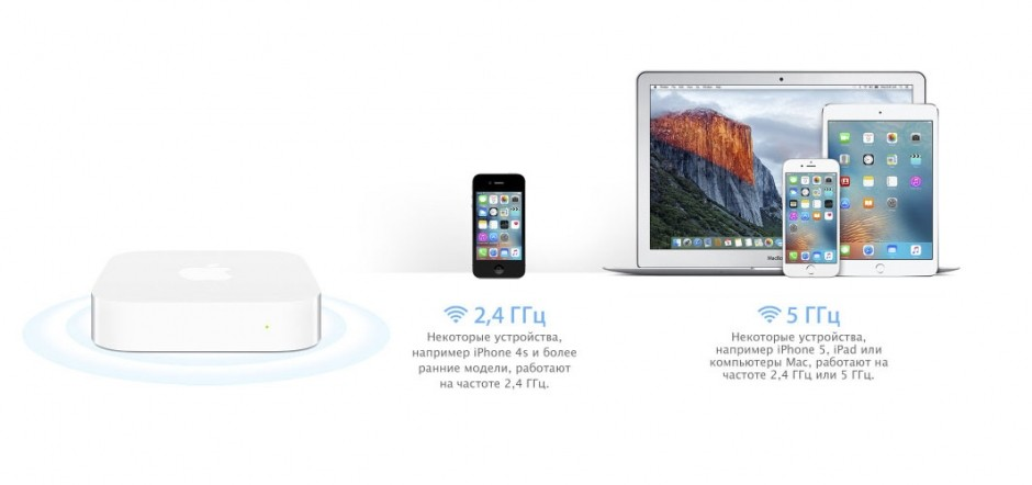 Услуги настройки AirPort Express/Extreme/Time Capsule в Минске